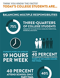 todays-student-infographic