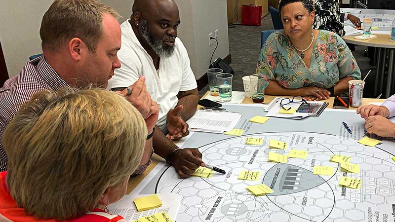 Banner image from CivicLab's website shows a group of people collaborating around a table with a giant mind map shared between them.